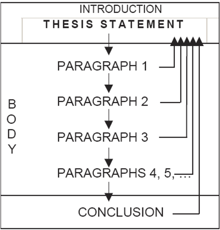 thesis virginia polytechnic institute and Masters thesis the thesis shall be on a suitable topic in science and technology studies and must demonstrate the student's ability to investigate, analyze.