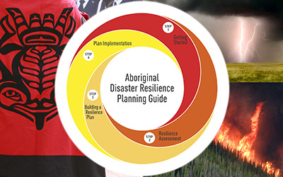 Aboriginal Disaster Resilience Planning Guide Graphic